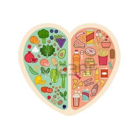 imagenes de corazones sanos alimentos chatarra coraz 243 n humano con los veh 237 culos sanos