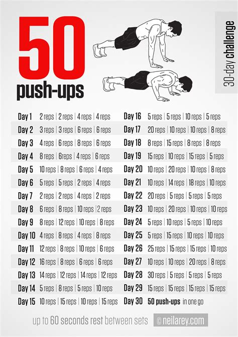 neila s 30 day 50 pushup coregasms