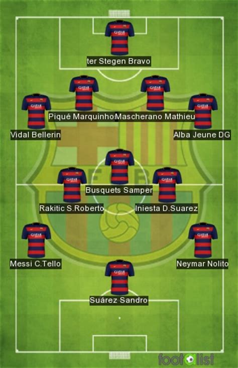 barcelona formation 2017 fc barcelone 2016 2017 by flo2422 footalist