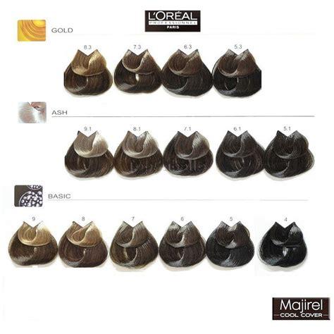 tintura permanente majirel cool cover l oreal expert professionnel tinte majirel cool cover loreal 50 ml topcabello tienda de productos de peluquer 237 a y