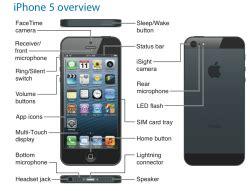 iphone speaker location macrumors forums