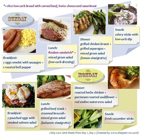 20g carbohydrates low carbs meal plan gluten free meal plan