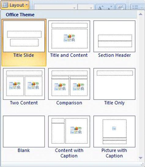 design layout powerpoint 2007 overview of slide layouts powerpoint