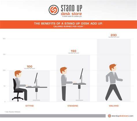 25 Best Images About Sit To Standing Desks On Pinterest Calories Burned Standing Desk