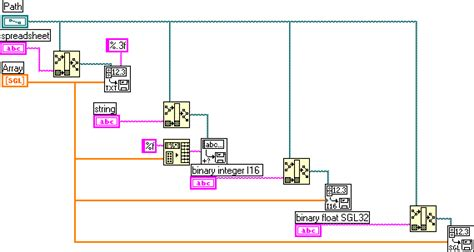 file format converter labview data file formats generated by labview
