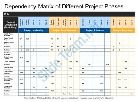 Dependency Matrix Of Different Project Phases Templates Powerpoint Presentation Slides Project Management Dependencies Template