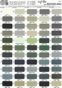 White Upholstery Spray Paint Auto Paint Codes Auto Paint Colors Codes Pinterest