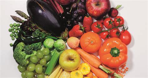 sirt diet      day fat loss plan coach