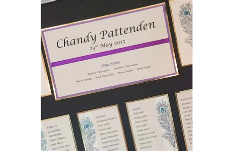 knights of the table ideas 47 and unique wedding table name ideas hitched co uk