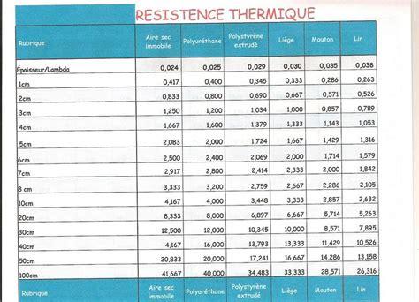 Modele Resiliation N Assurance Document assurance auto 1 mois assurance recherche sur