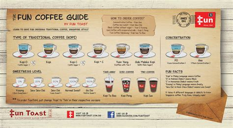 Ordering Coffee And Tea In Singapore by Blogs How To Order Kopi Teh Like A Pro