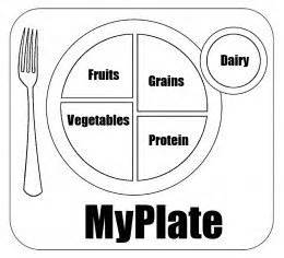 my plate coloring page food pyramid coloring pages