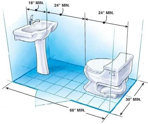 small bathroom dimensions small half bath dimensions click image to enlarge