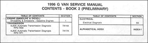 1996 express savana repair shop manual 2 volume set original 1996 express savana repair shop manual 2 volume set original