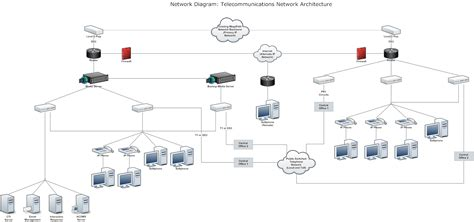 network architecture diagram network diagram exle telecommunnications network