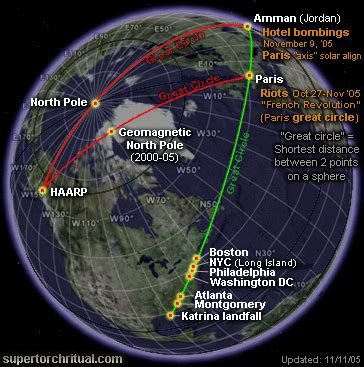illuminati haarp haarp do the u s and russia earthquake weapons is