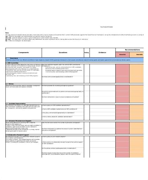 Security Gap Analysis Template Safety And Checklist Excel Deepwaters Info Cyber Security Gap Analysis Template