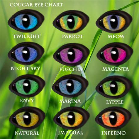 Eye Types   wildkajaerablog