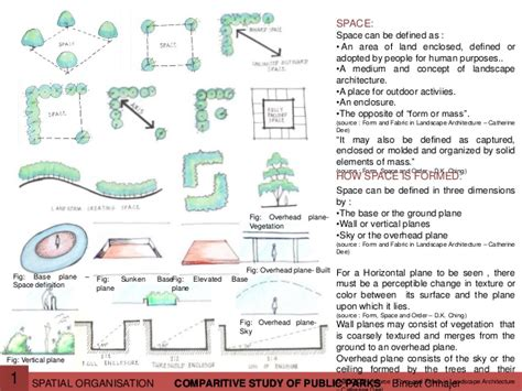 landscape layout definition landscape architecture spatial organisation lecture 3