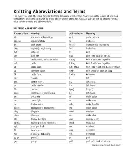 knitting abbreviations teach yourself visually knitting