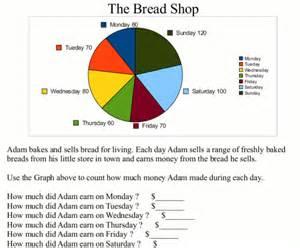 1st grade bar graph worksheets abitlikethis