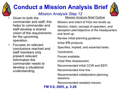 Intelligence Briefing Briefformat Decision Process Mar 08 3