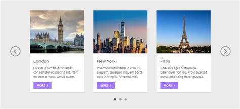 tutorial republic bootstrap carousel bootstrap carousel with tabbed navigation