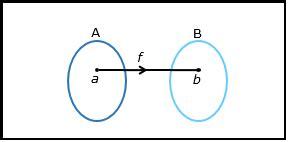 matematika diskrit fungsi  contoh soal wkwkpedia