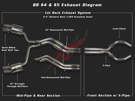 exhaust diagram audi 4 2 engine diagram exhaust system audi auto wiring