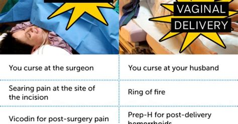 c section vs vaginal delivery labor smackdown c section vs vaginal delivery from