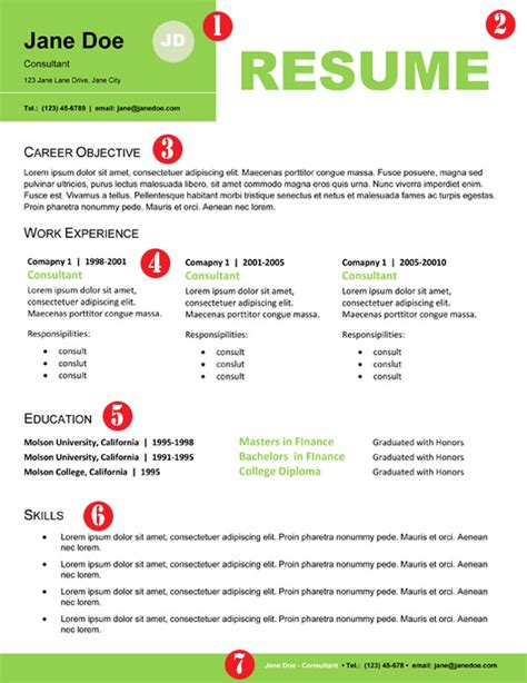 sample resume cover letters writing professional letters