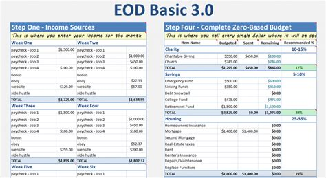 how to make a home budget plan personal budget how to build a budget in excel