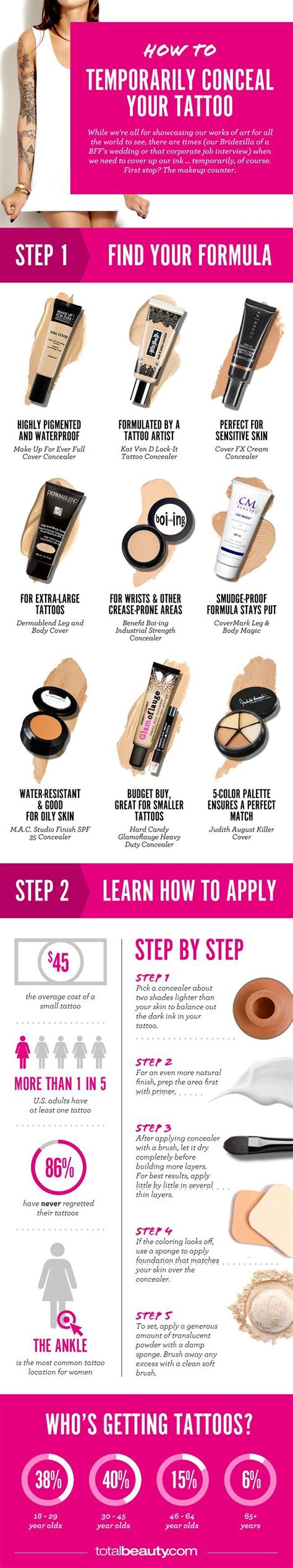 tattoo cover up concealer 9 heavy duty concealers that can cover up tattoos home