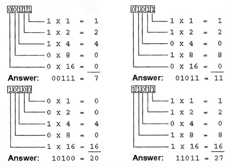 converter binary to decimal conversion of binary or hexadecimal to ascii and decimal