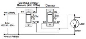 vpi06 and companion dimmer leviton online knowledgebase