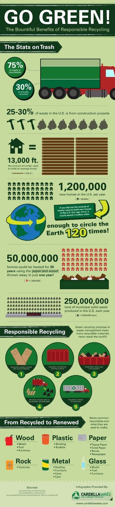 images  recycling facts  pinterest recycling facts environment  infographics
