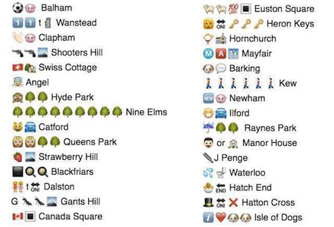 quiz questions london can you decipher these 30 places in london from iphone