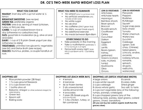 printable weight loss diet plan dr oz s rapid weight loss plan one sheet the dr oz show