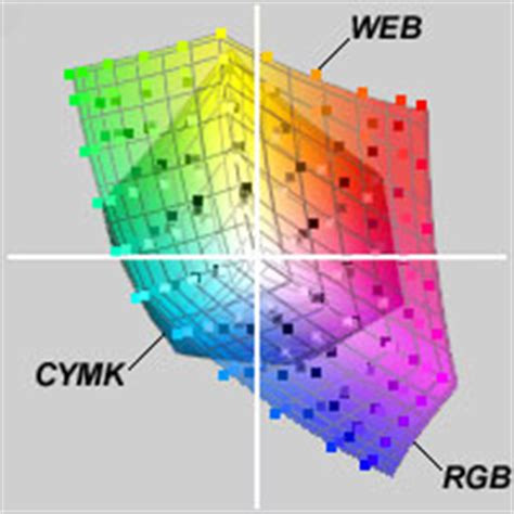 color gamut definition definition of gamut in oxford dictionary driverlayer