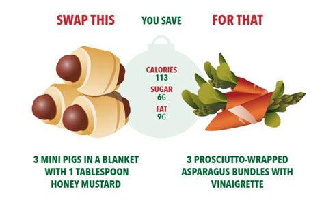 Girlawhirl Has Some And Stays Healthy With The Spin N Stor by Sweet Swaps How To Stay Healthy During The Holidays