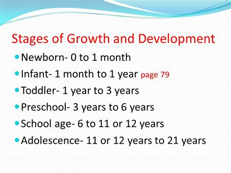 growth in the age of complexity steering your company to innovation productivity and profits in the new era of competition books pediatric growth development ppt