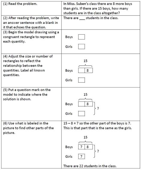 Drawing Questions by Model Drawing Math
