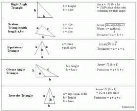 mathematical formulas ianuarie 2014