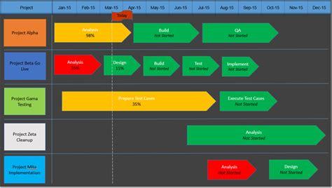 project timeline template project timeline template 9 sles