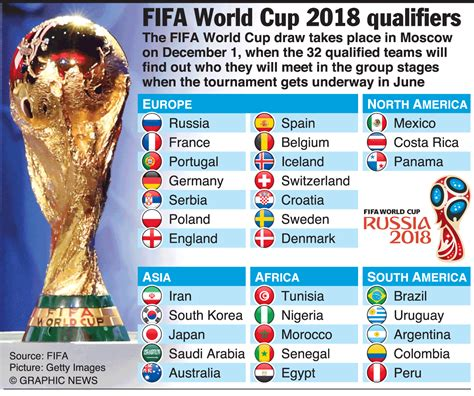 south america cup qualifiers table fifa cup 2018 qualifiers table south america