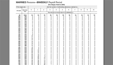 supplemental w4 w 4 withholding chart publication 15 a 1 2003 employer s