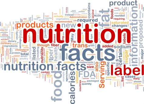 Mba In Nutrition And Dietetics In India by Indian Dietetics Day 2017 Get Fooducated Right Away