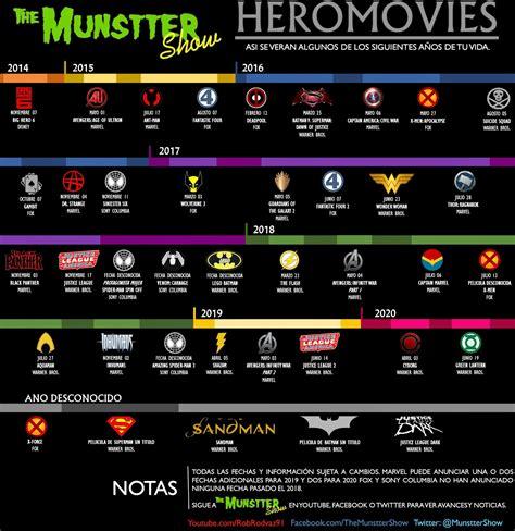 Pelicula Calendario 2012 Calendario Pel 237 Culas De Marvel Dc 2014 2020 Taringa