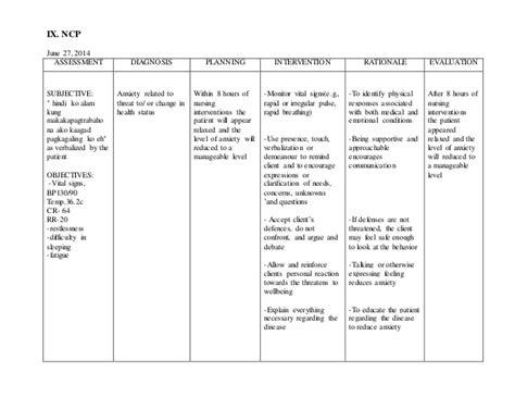 nursing care plan for cellulitis nursing care nanda care plan for diabetes patient circuit diagram maker