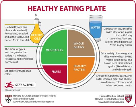 healthy eating plate  nutrition source harvard